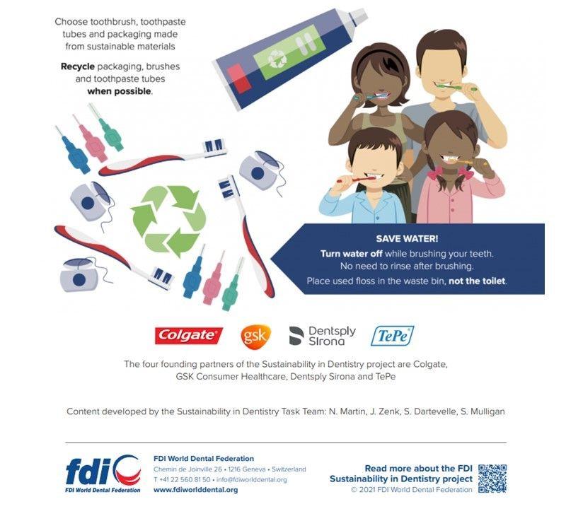 FDI: Można być bardziej świadomym ekologicznie, dbając codziennie o zdrowie jamy ustnej!