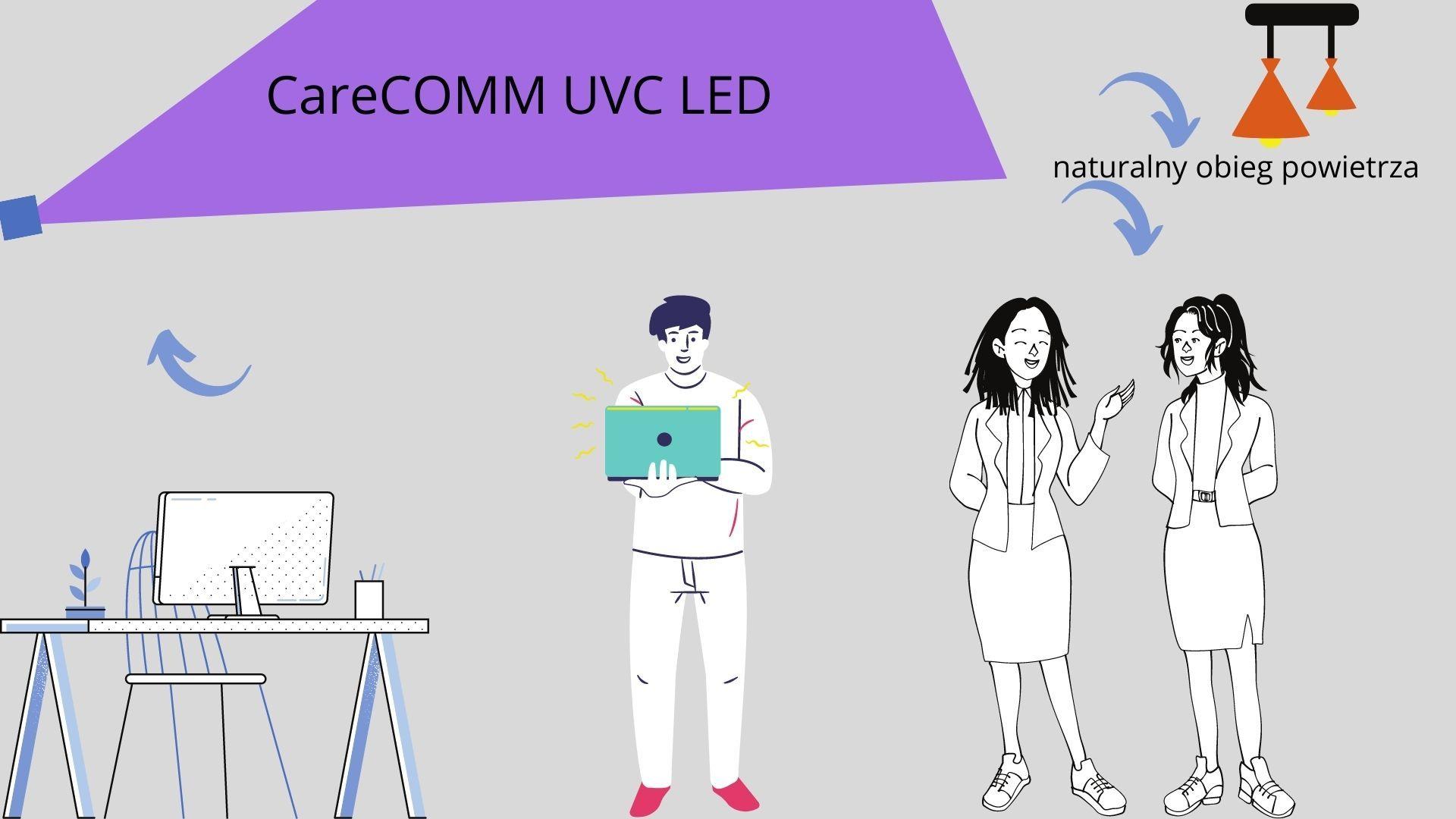 Materiał Partnera: Technologia LED w naświetlaniu UVC – najszybsza dezynfekcja powierzchni potwierdzona badaniami