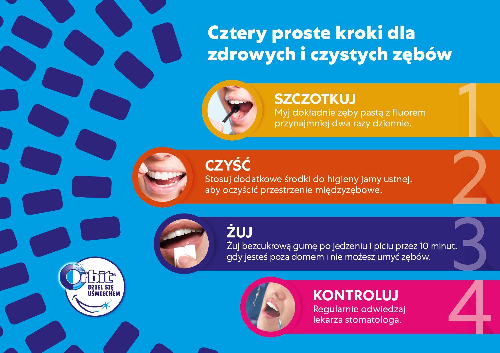 100 000 dzieci w Polsce pozna zasady prawidłowej higieny jamy ustnej