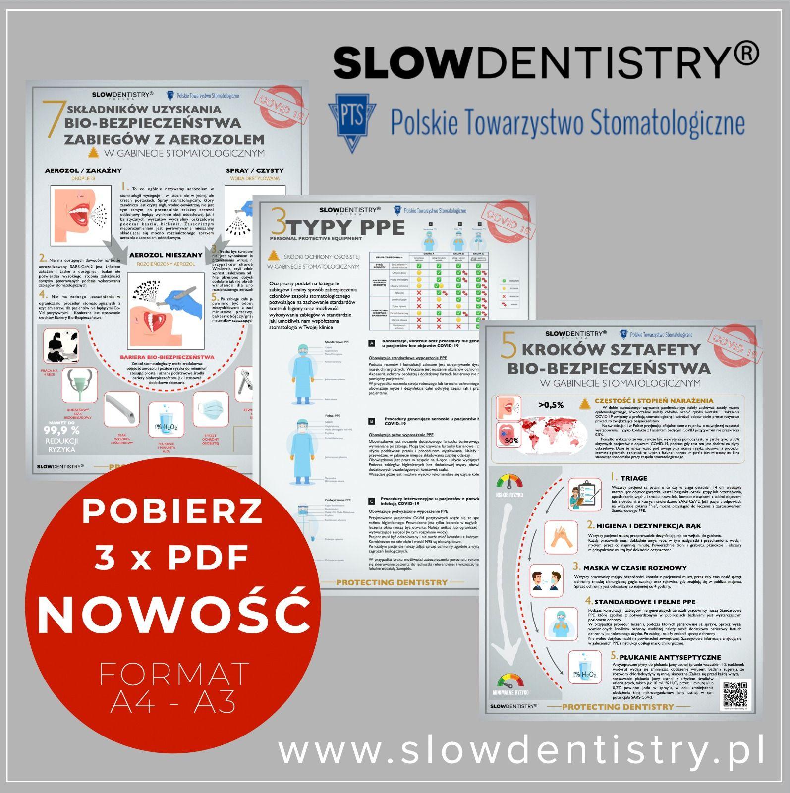 Pobierz plakat Slow Dentistry i PTS